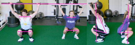 GO Sports Performance Overhead Deep Squat Example
